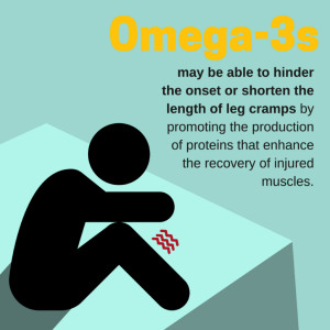 Omega 3s and leg cramps.